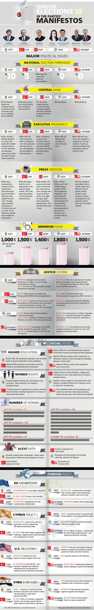 qe23526election