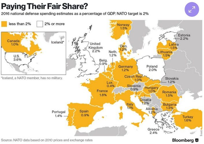 NATO χάρτης