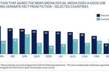 reuters μέσα κοινωνικής δικτύωσης