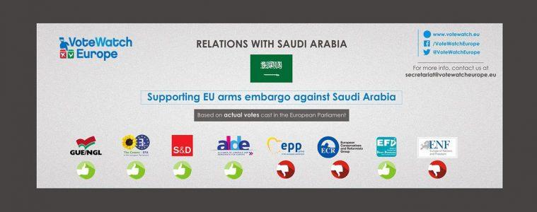 saudi arabia eu